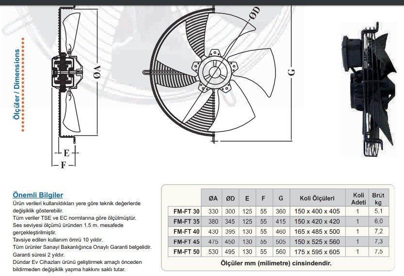 soğutma fanları database